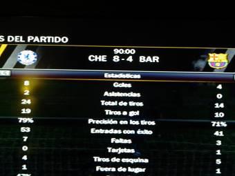 Jugando al Juego de Futbol (Sera que con en Chelsea siempre gano ?? jajaja te amo)